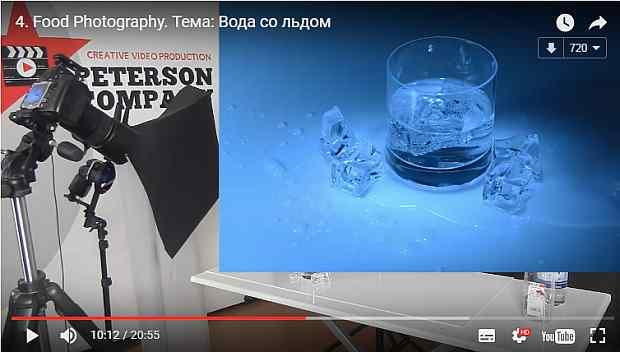 Вода и виски со льдом